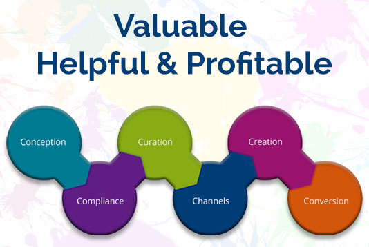 Valuable, Helpful and Profitable
